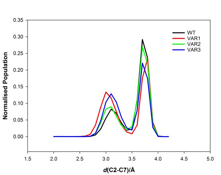 graph_c2_c7_updated
